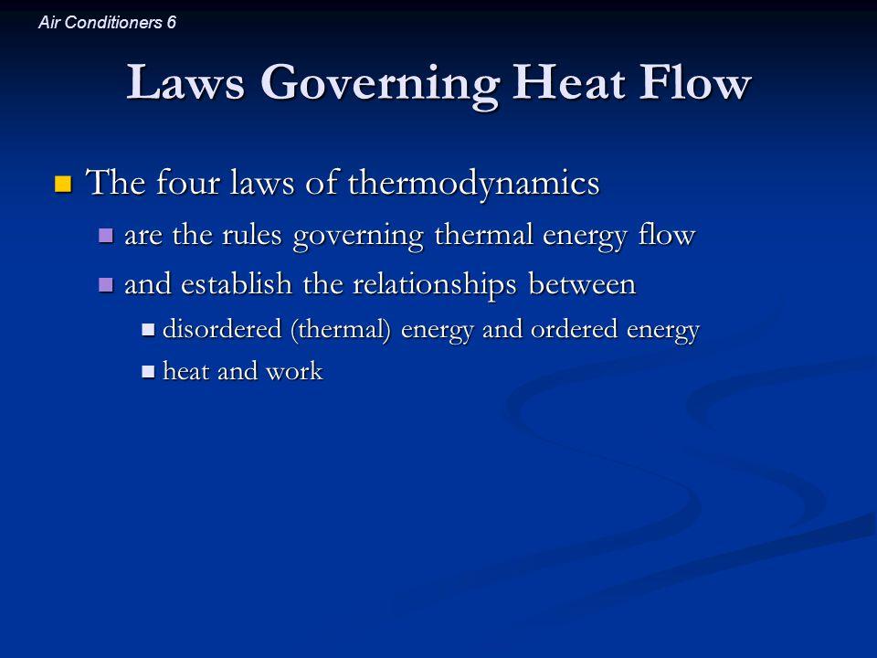 Air Conditioners 17 Heat Machines Air conditioners Air conditioners use work to transfer heat from cold to hot use work to transfer heat from cold to hot are a type of heat pump are a type of heat pump