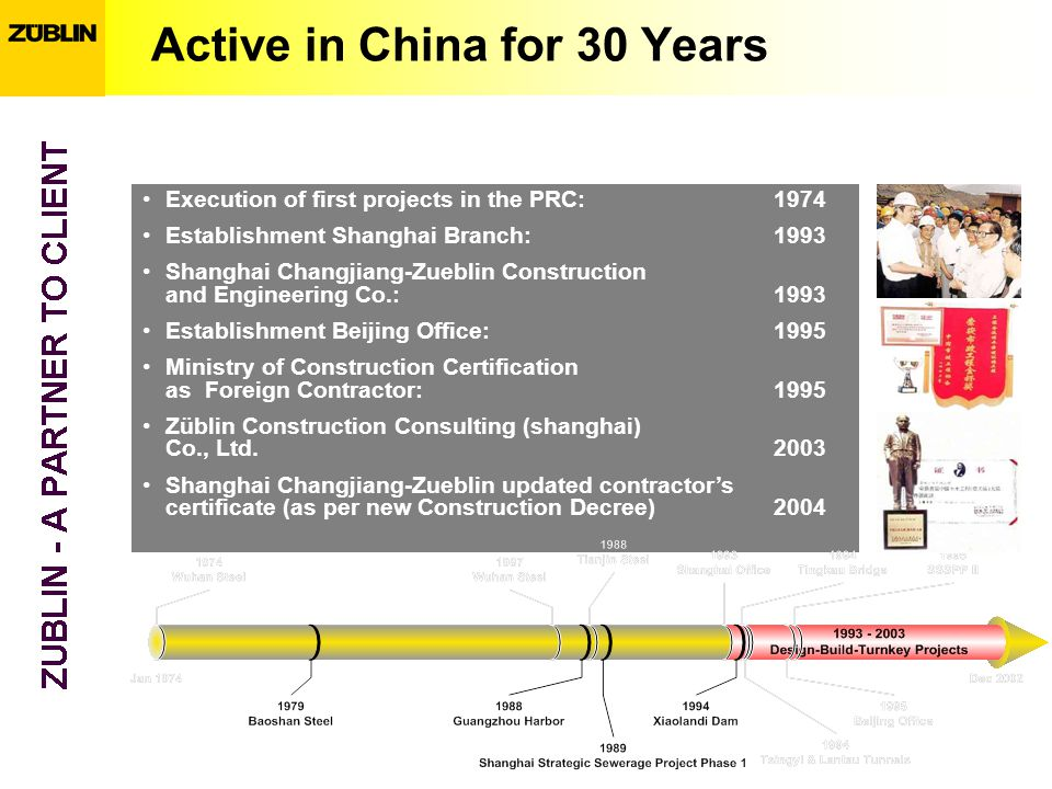 Active in China for 30 Years Execution of first projects in the PRC:1974 Establishment Shanghai Branch:1993 Shanghai Changjiang-Zueblin Construction and Engineering Co.:1993 Establishment Beijing Office:1995 Ministry of Construction Certification as Foreign Contractor:1995 Züblin Construction Consulting (shanghai) Co., Ltd.2003 Shanghai Changjiang-Zueblin updated contractors certificate (as per new Construction Decree)2004
