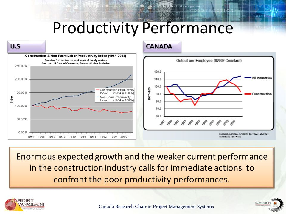 Productivity Performance Enormous expected growth and the weaker current performance in the construction industry calls for immediate actions to confront the poor productivity performances.