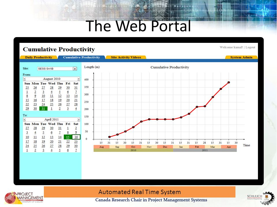 The Web Portal Automated Real Time System