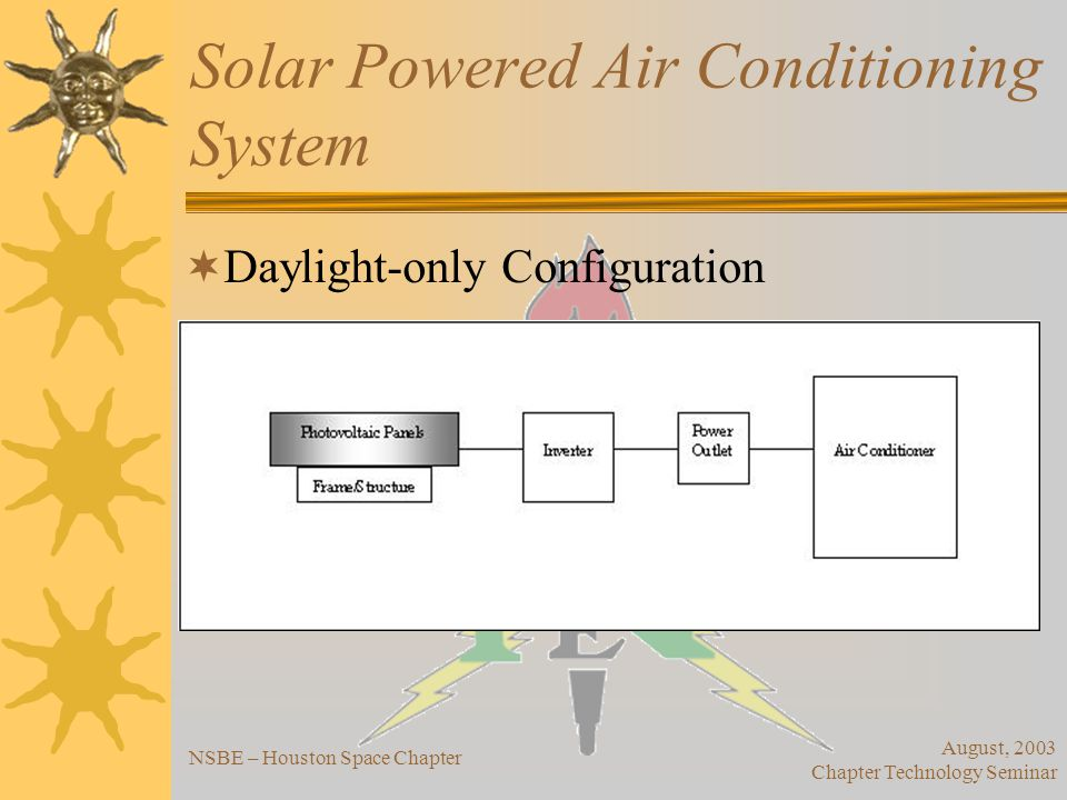 August, 2003 Chapter Technology Seminar NSBE – Houston Space Chapter Solar Powered Air Conditioning System Continuous Operation Configuration