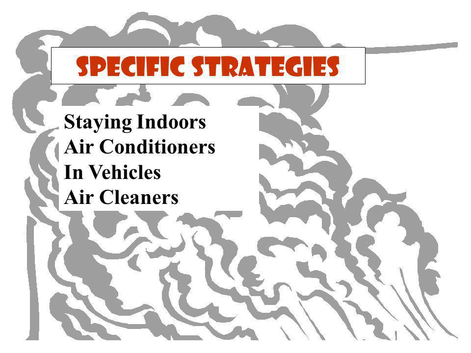 Specific Strategies Staying Indoors Air Conditioners In Vehicles Air Cleaners
