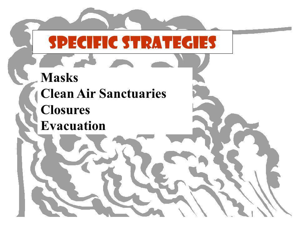 Specific Strategies Masks Clean Air Sanctuaries Closures Evacuation