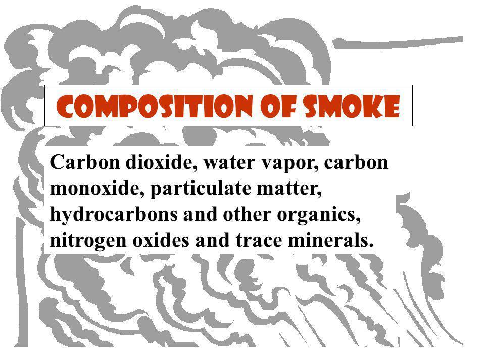 Health Effects of Smoke Particulate Matter Carbon Monoxide Acrolein Formaldehyde Benzene