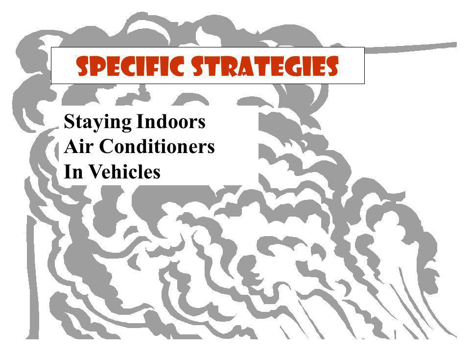 Specific Strategies Staying Indoors Air Conditioners In Vehicles