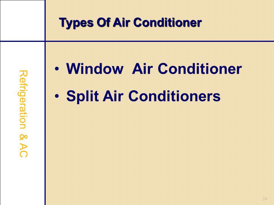 24 Types Of Air Conditioner Refrigeration & AC Window Air Conditioner Split Air Conditioners