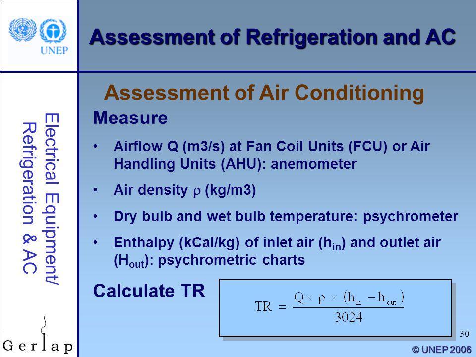 30 © UNEP 2006 Measure Airflow Q (m3/s) at Fan Coil Units (FCU) or Air Handling Units (AHU): anemometer Air density (kg/m3) Dry bulb and wet bulb temp
