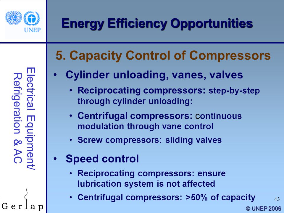 43 © UNEP 2006 Energy Efficiency Opportunities 5. Capacity Control of Compressors Electrical Equipment/ Refrigeration & AC Cylinder unloading, vanes,