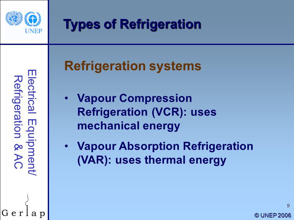 9 © UNEP 2006 Types of Refrigeration Vapour Compression Refrigeration (VCR): uses mechanical energy Vapour Absorption Refrigeration (VAR): uses therma