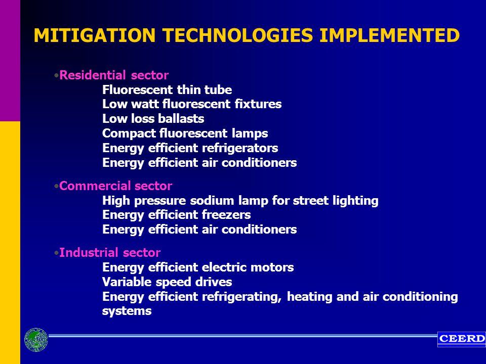 Efficient Fluorescent Lamp (EFL) Implemented under the Thin Tube program since 20 September 1993.