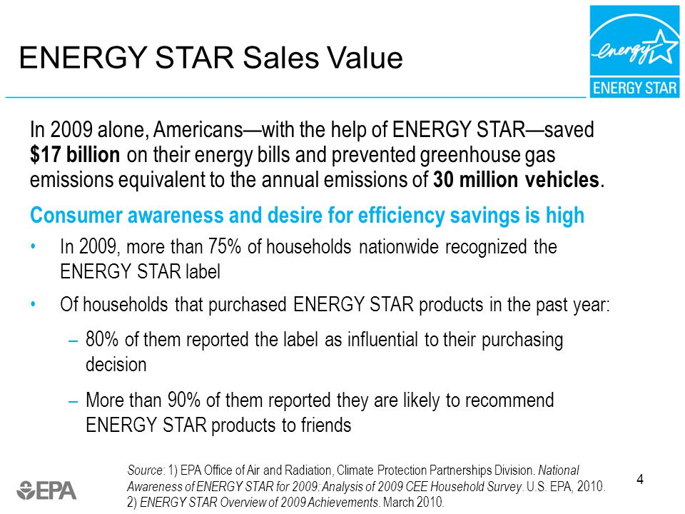 4 In 2009 alone, Americanswith the help of ENERGY STARsaved $17 billion on their energy bills and prevented greenhouse gas emissions equivalent to the annual emissions of 30 million vehicles.