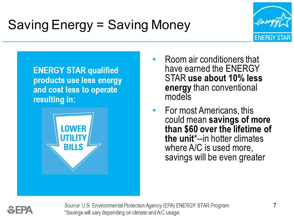 8 Lifetime Savings of ENERGY STAR Qualified Room Air Conditioners* ENERGY STAR Qualified Room Air Conditioners Savings Source : U.S.