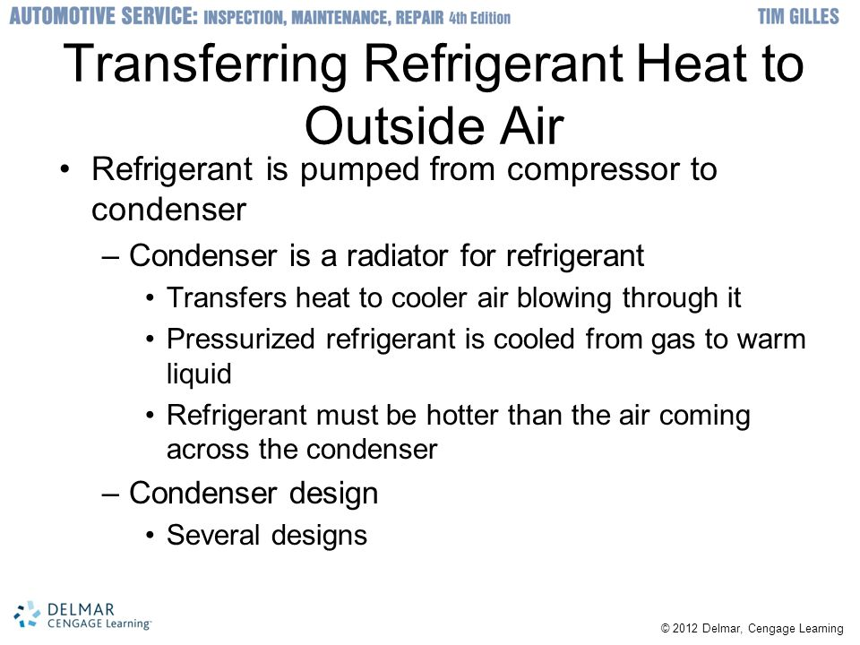 Transferring Refrigerant Heat to Outside Air Refrigerant is pumped from compressor to condenser –Condenser is a radiator for refrigerant Transfers hea