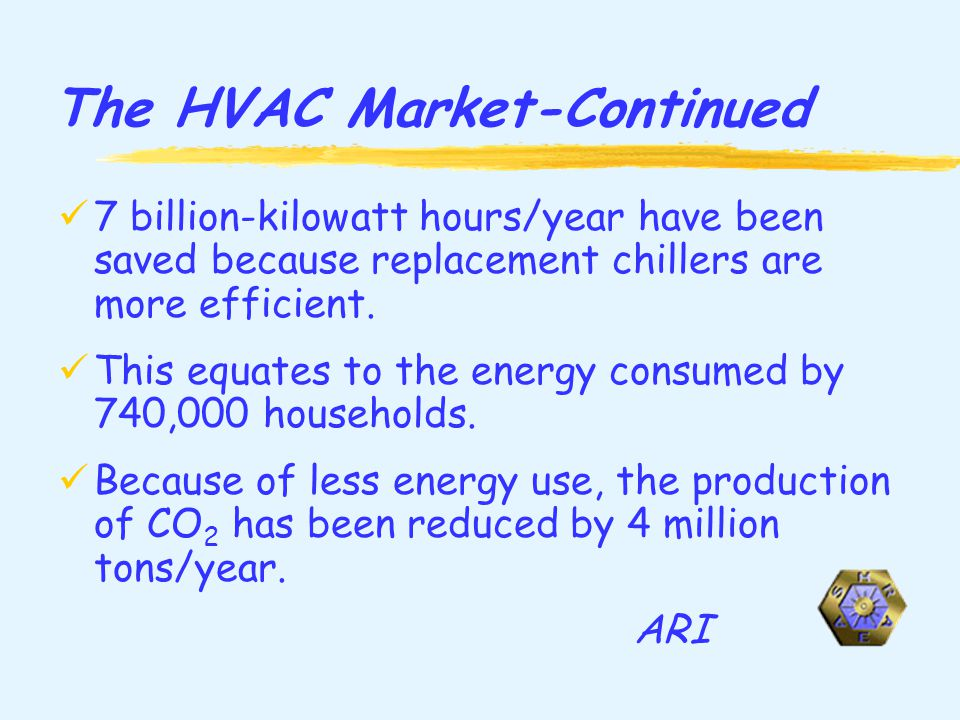 The HVAC Market-Continued 7 billion-kilowatt hours/year have been saved because replacement chillers are more efficient.
