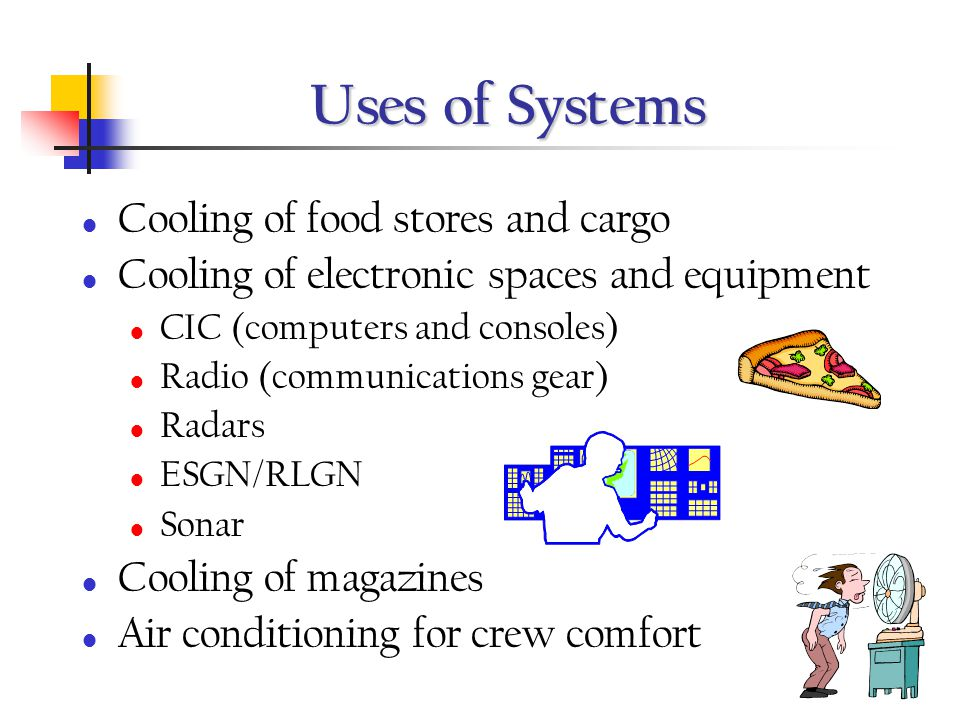 Uses of Systems Cooling of food stores and cargo Cooling of electronic spaces and equipment CIC (computers and consoles) Radio (communications gear) R
