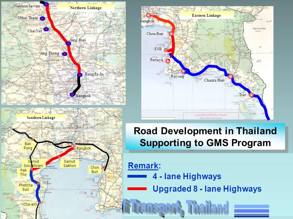 Nakhon Sawan Bang Pa-In Bangkok Ang Thong Sing Buri Chai Nat Uthai Thani Northern Linkage Bangkok Chon Buri Pattaya Rayong Chanta Buri Trat ESB Eastern Linkage Pak Tho Phetcha buri Cha-am Ban Pong Bangkok Chon Buri Samut Songkhram Samut Sakhon Southern Linkage Road Development in Thailand Supporting to GMS Program Remark: 4 - lane Highways Upgraded 8 - lane Highways