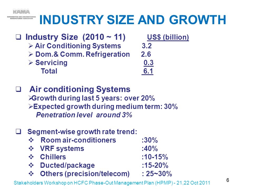 Commercial Refrigeration Sector Growth during last 5 years : ~10% Expected growth during medium term: 10~12% Segment-wise growth rate trend: Water Dispensers:20% Storage Water Coolers:10-12% Display/storage equipment:15% INDUSTRY SIZE AND GROWTH (2) 77 Stakeholders Workshop on HCFC Phase-Out Management Plan (HPMP) - 21,22 Oct 2011