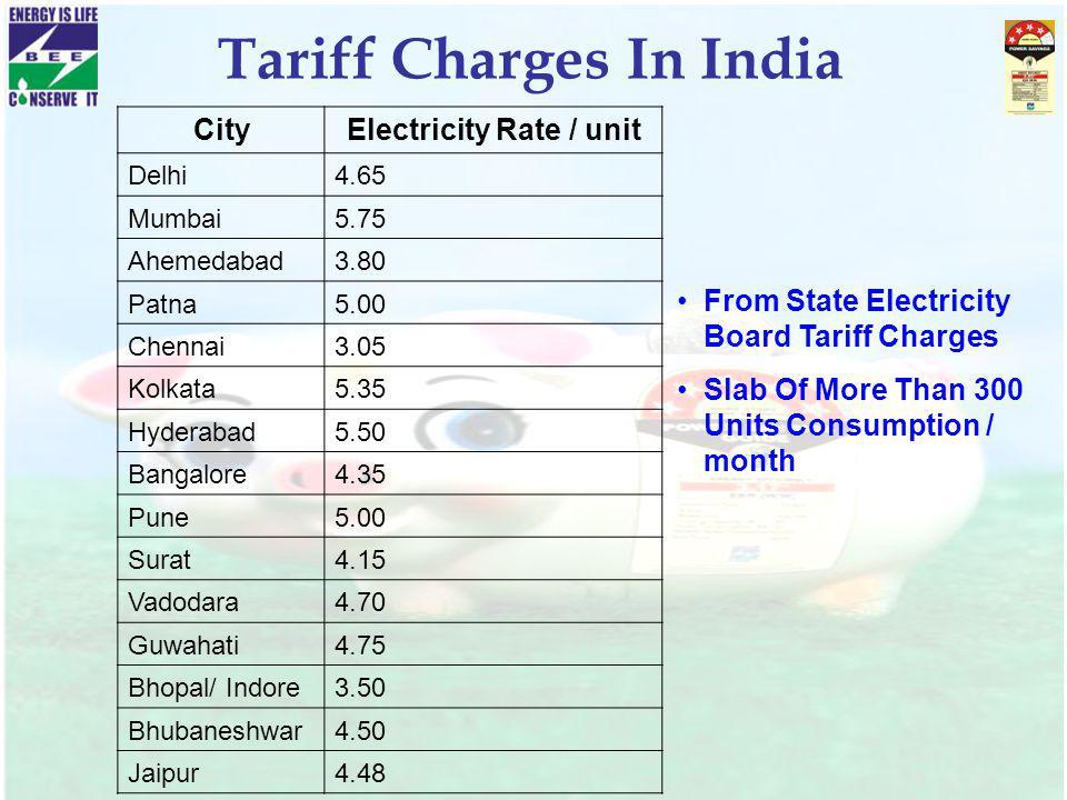 Tariff Charges In India CityElectricity Rate / unit Delhi4.65 Mumbai5.75 Ahemedabad3.80 Patna5.00 Chennai3.05 Kolkata5.35 Hyderabad5.50 Bangalore4.35