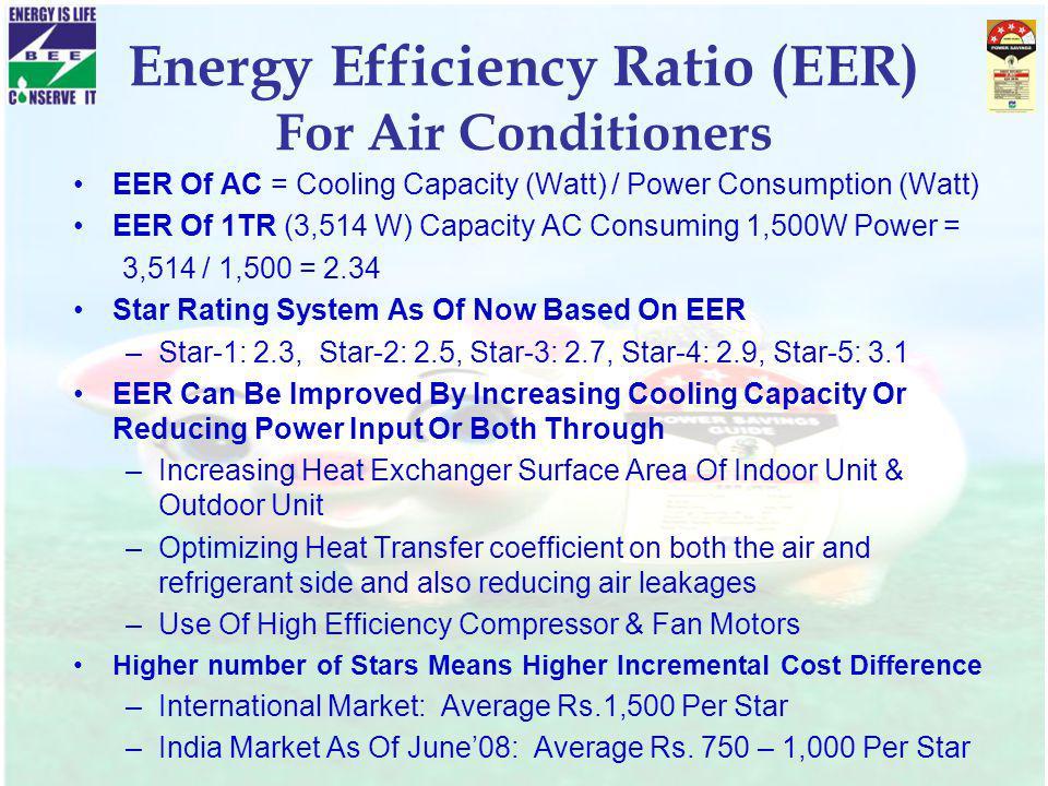 Energy Efficiency Ratio (EER) For Air Conditioners EER Of AC = Cooling Capacity (Watt) / Power Consumption (Watt) EER Of 1TR (3,514 W) Capacity AC Con