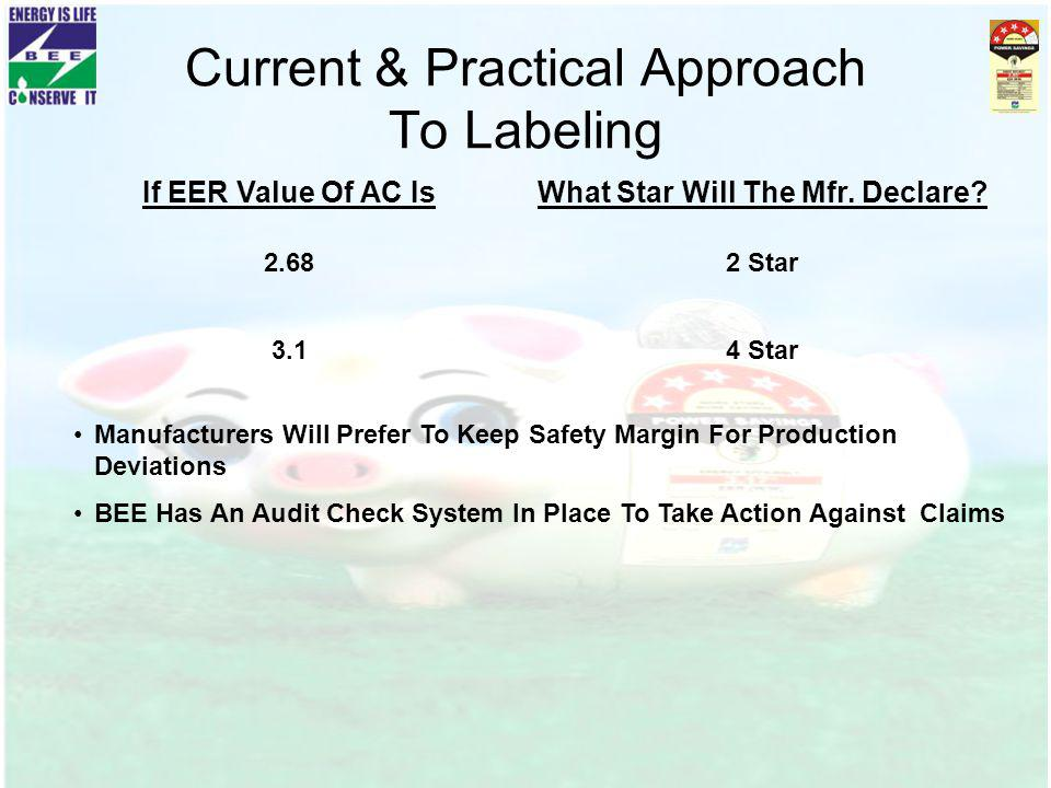Current & Practical Approach To Labeling If EER Value Of AC IsWhat Star Will The Mfr. Declare? 2.682 Star 3.14 Star Manufacturers Will Prefer To Keep