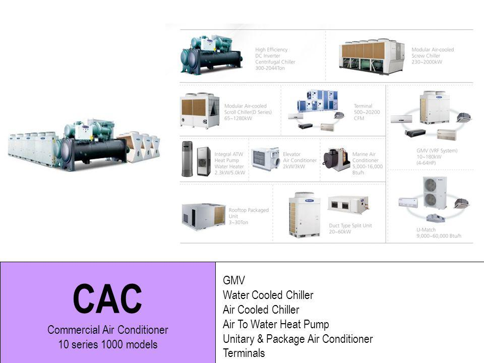 GMV Water Cooled Chiller Air Cooled Chiller Air To Water Heat Pump Unitary & Package Air Conditioner Terminals CAC Commercial Air Conditioner 10 series 1000 models