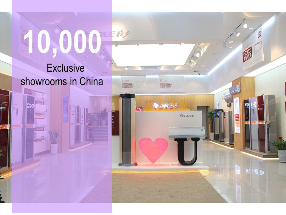 10,000 Exclusive showrooms in China