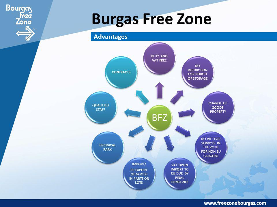 www.freezonebourgas.com Burgas Free Zone Advantages BFZ DUTY AND VAT FREE NO RESTRICTION FOR PERIOD OF STORAGE CHANGE OF GOODS PROPERTY NO VAT FOR SER