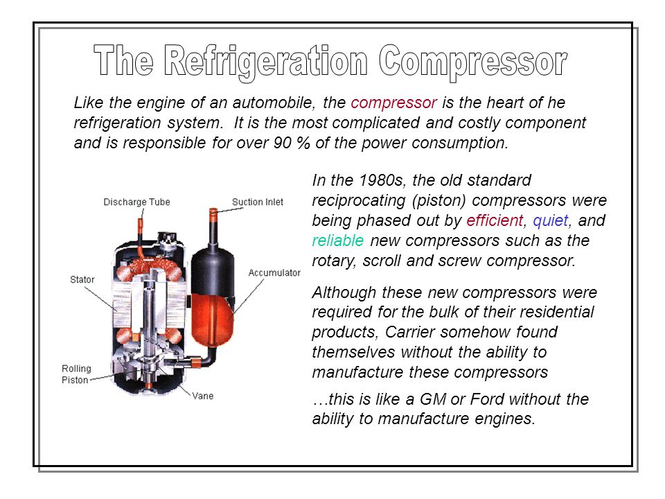 Like the engine of an automobile, the compressor is the heart of he refrigeration system. It is the most complicated and costly component and is respo