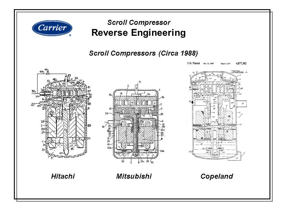 Scroll Compressor Reverse Engineering HitachiMitsubishiCopeland Scroll Compressors (Circa 1988)