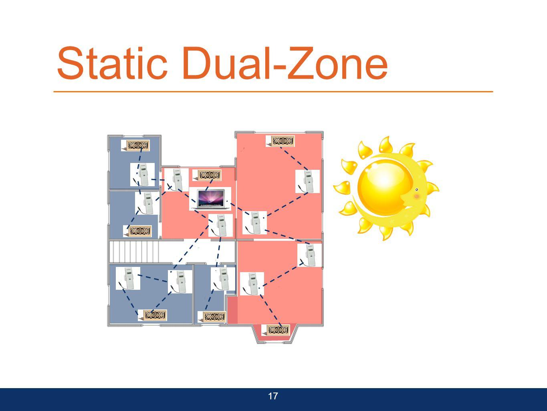 Static Dual-Zone 17