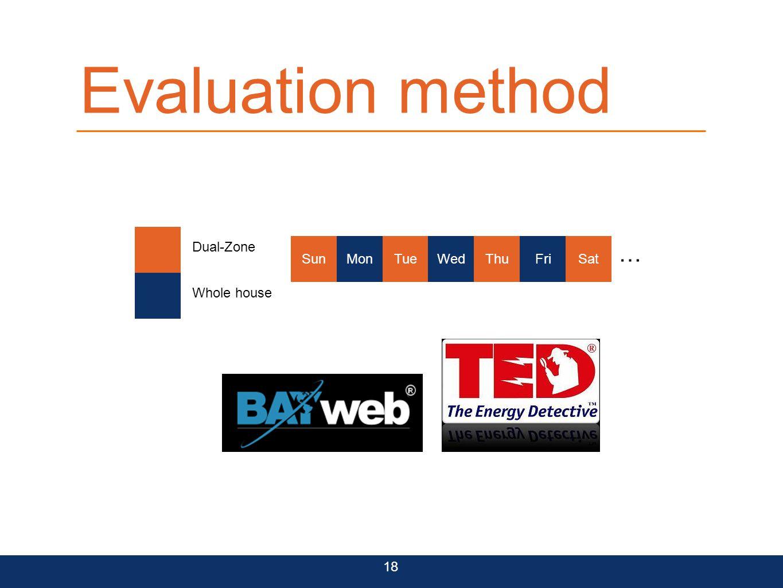 Evaluation method SunMonTueWedThuFriSat … Dual-Zone Whole house 18