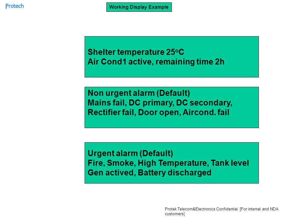 Working Display Example Shelter temperature 25 o C Air Cond1 active, remaining time 2h Non urgent alarm (Default) Mains fail, DC primary, DC secondary, Rectifier fail, Door open, Aircond.