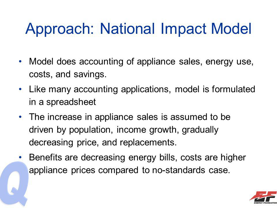 Approach: National Impact Model Model does accounting of appliance sales, energy use, costs, and savings. Like many accounting applications, model is