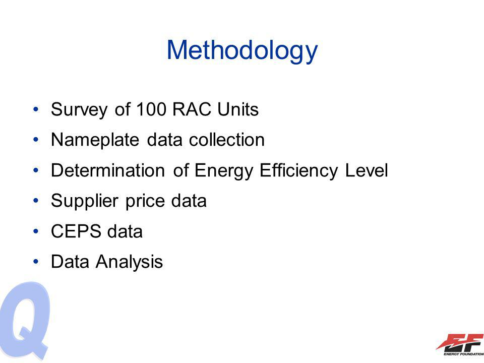 Methodology Survey of 100 RAC Units Nameplate data collection Determination of Energy Efficiency Level Supplier price data CEPS data Data Analysis