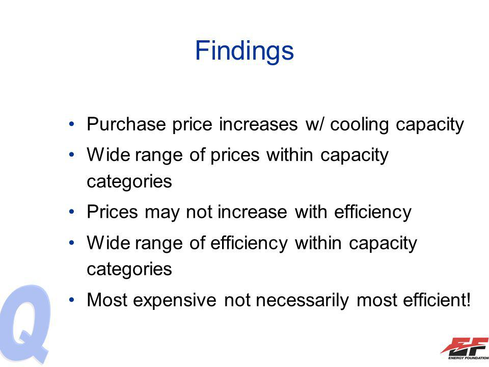 Findings Purchase price increases w/ cooling capacity Wide range of prices within capacity categories Prices may not increase with efficiency Wide ran