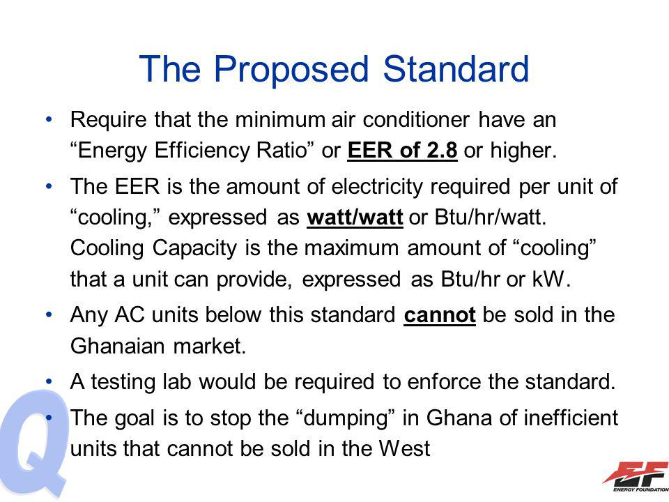 The Proposed Standard Require that the minimum air conditioner have an Energy Efficiency Ratio or EER of 2.8 or higher. The EER is the amount of elect