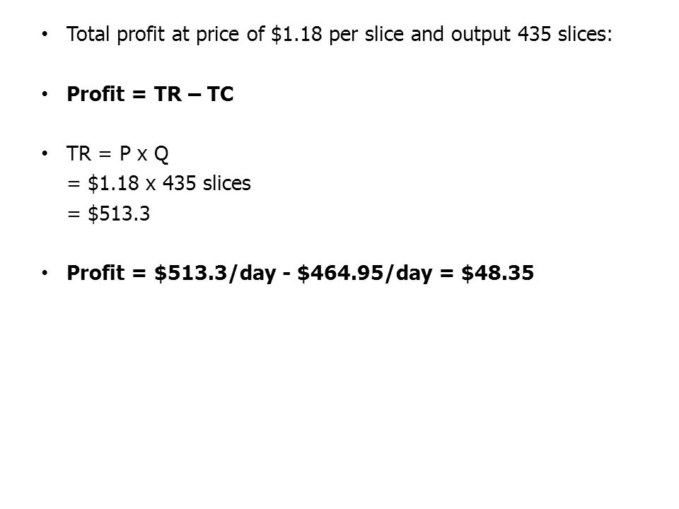 Total profit at price of $1.18 per slice and output 435 slices: Profit = TR – TC TR = P x Q = $1.18 x 435 slices = $513.3 Profit = $513.3/day - $464.9
