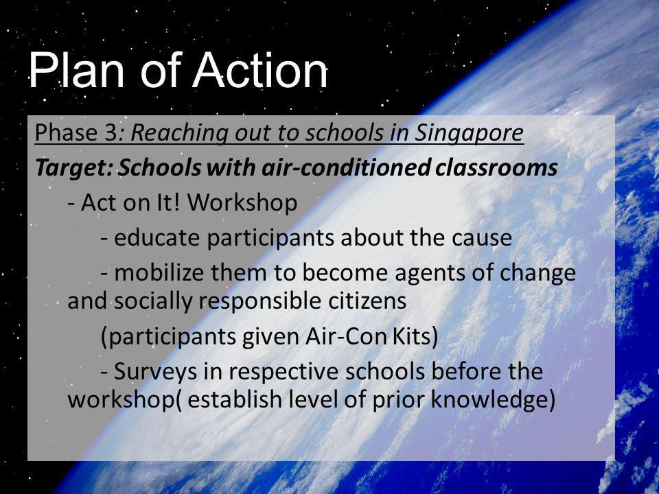 Plan of Action Phase 3: Reaching out to schools in Singapore Target: Schools with air-conditioned classrooms - Act on It.