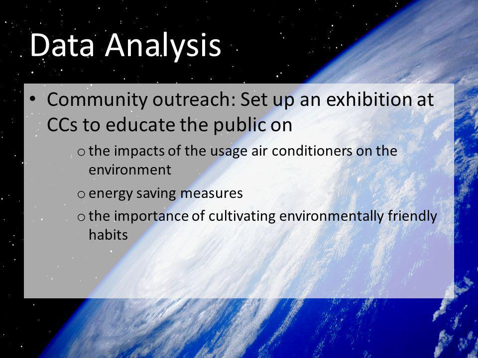 Data Analysis Community outreach: Set up an exhibition at CCs to educate the public on o the impacts of the usage air conditioners on the environment o energy saving measures o the importance of cultivating environmentally friendly habits