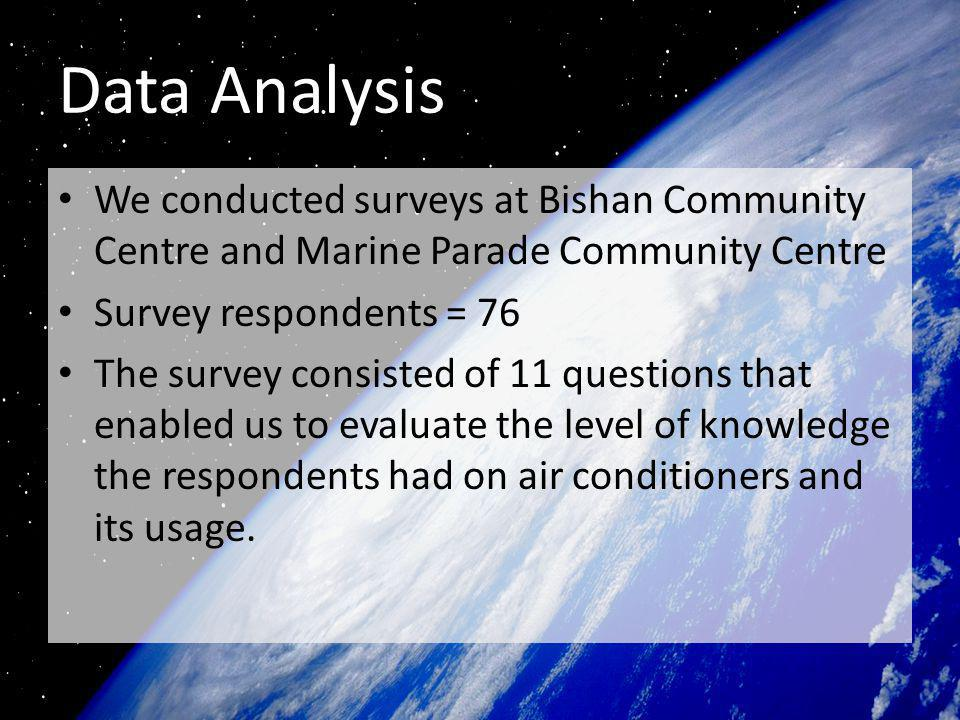 We conducted surveys at Bishan Community Centre and Marine Parade Community Centre Survey respondents = 76 The survey consisted of 11 questions that enabled us to evaluate the level of knowledge the respondents had on air conditioners and its usage.
