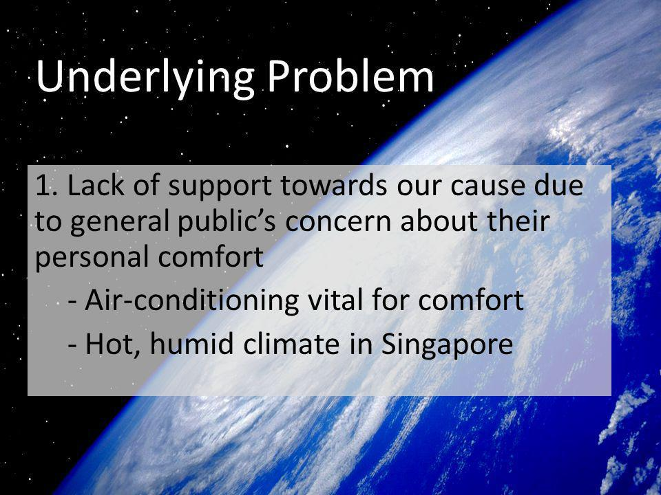 Underlying Problem 1. Lack of support towards our cause due to general publics concern about their personal comfort - Air-conditioning vital for comfo