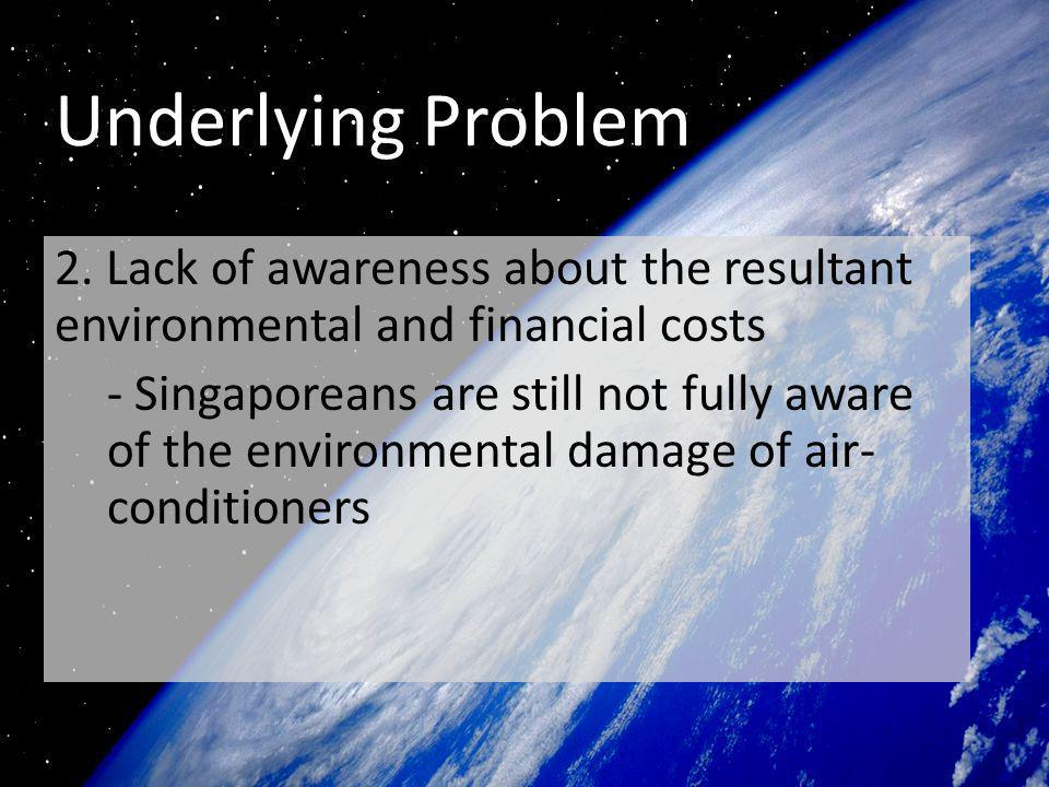 Underlying Problem According to our results: - Significant number of people unaware of harmful environmental effects of air-conditioners