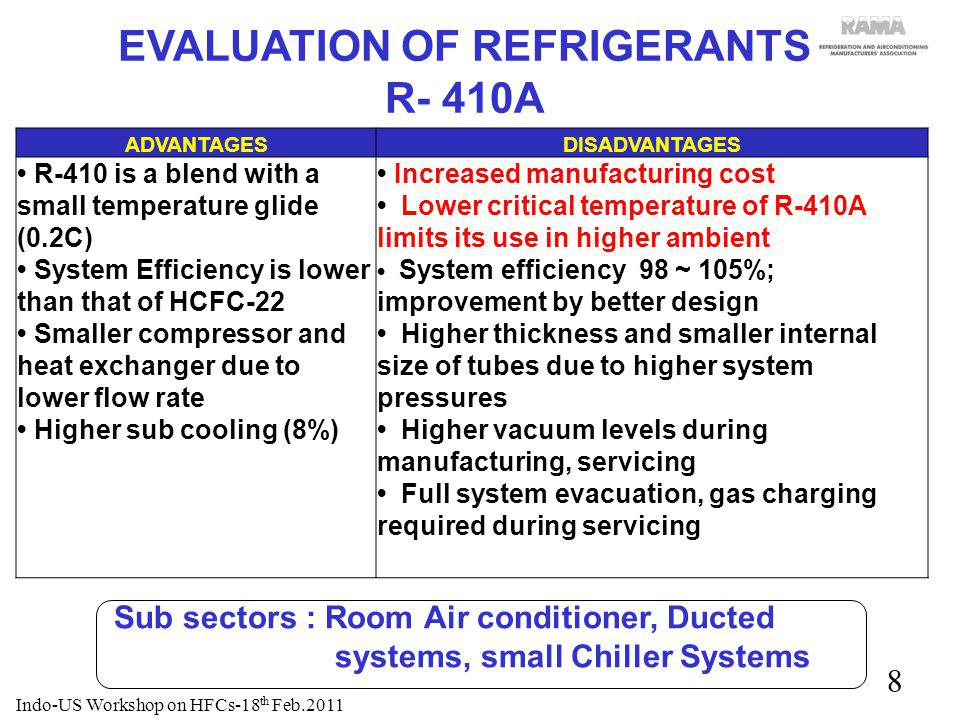 8 EVALUATION OF REFRIGERANTS R- 410A ADVANTAGESDISADVANTAGES R-410 is a blend with a small temperature glide (0.2C) System Efficiency is lower than th
