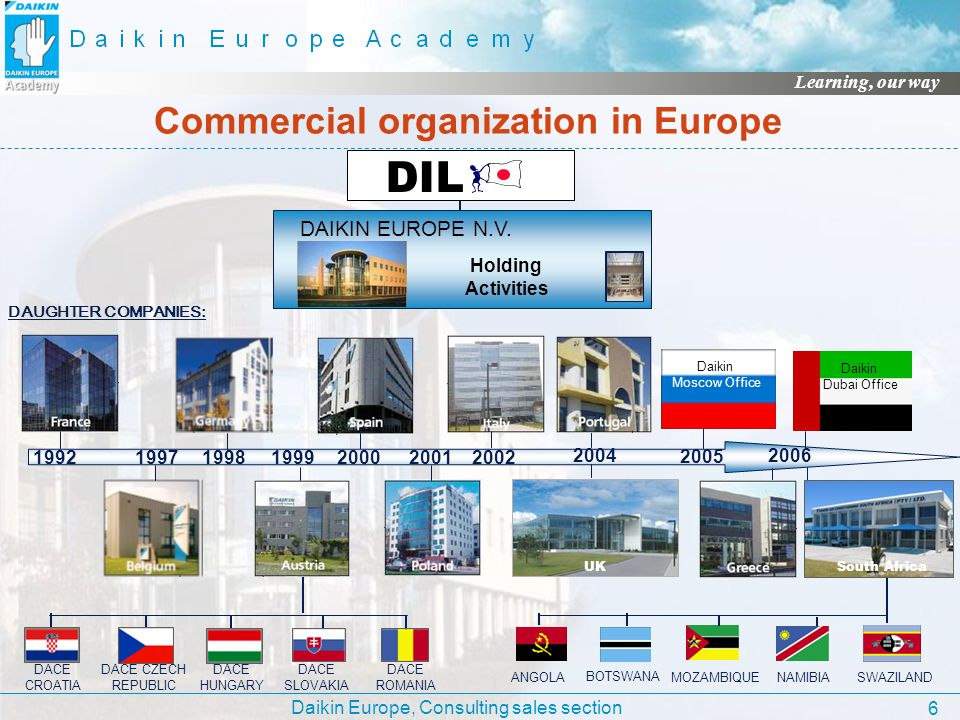 Daikin Europe, Consulting sales section Learning, our way 6 Commercial organization in Europe DAIKIN EUROPE N.V. Holding Activities DIL 1998 2000 2002