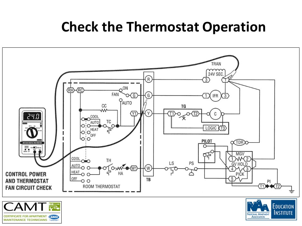 Check the Thermostat Operation
