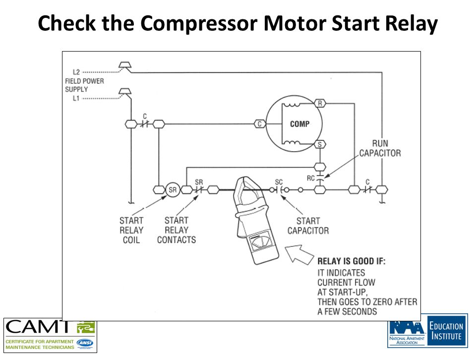 Check the Compressor Motor Start Relay