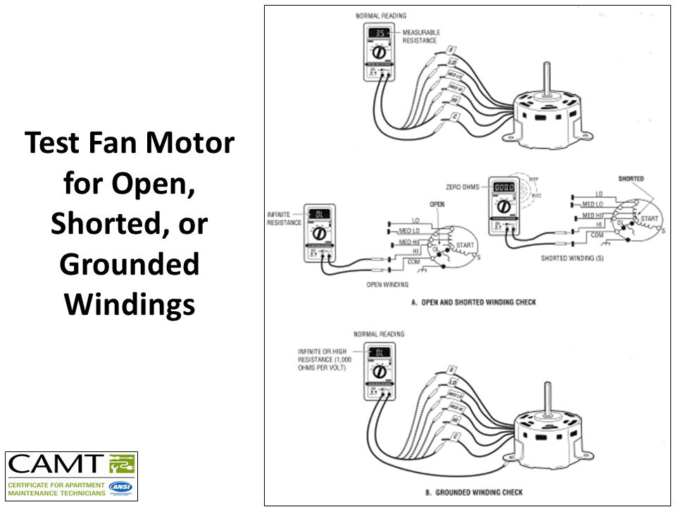 Test Fan Motor for Open, Shorted, or Grounded Windings