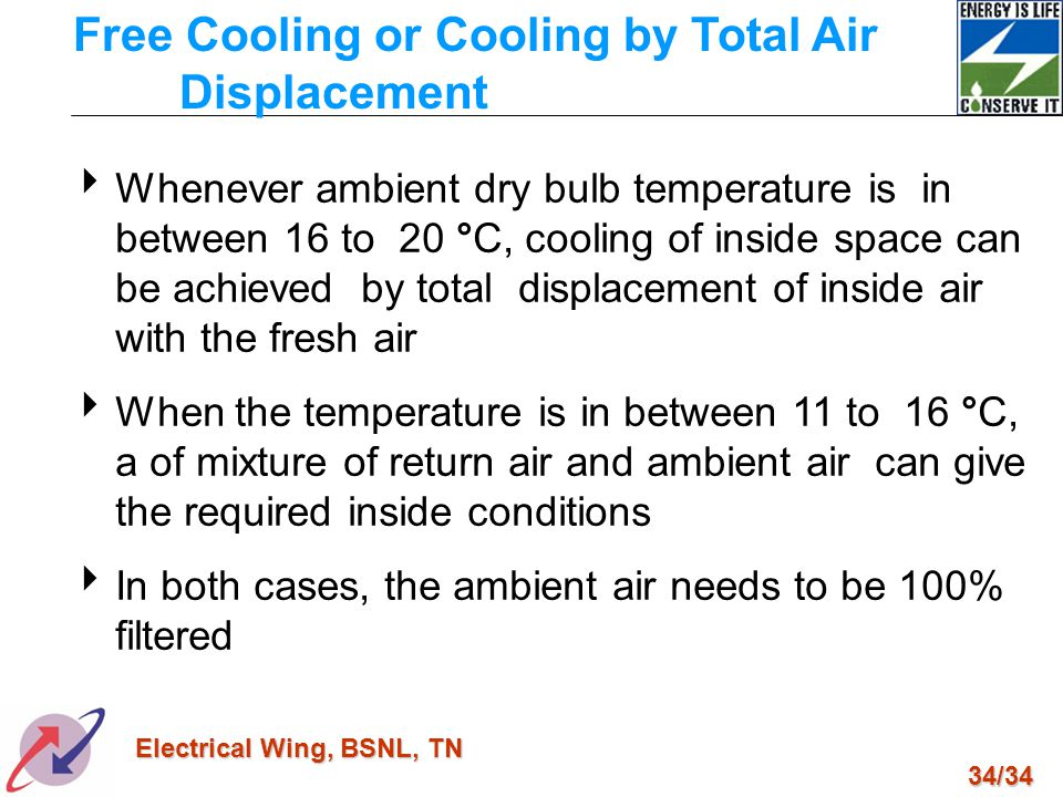 34/34 Electrical Wing, BSNL, TN Whenever ambient dry bulb temperature is in between 16 to 20 °C, cooling of inside space can be achieved by total disp