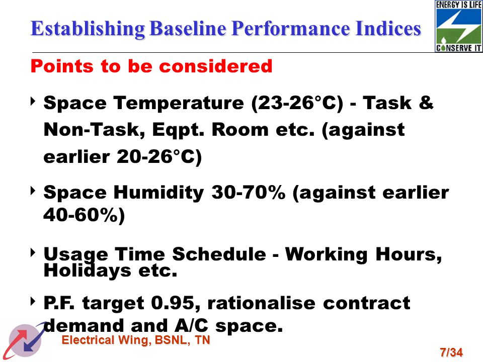 28/34 Electrical Wing, BSNL, TN Panel Cooling The telecom equipment heat load is only 40% and another 60% heat load is due to the surrounding space/ room.