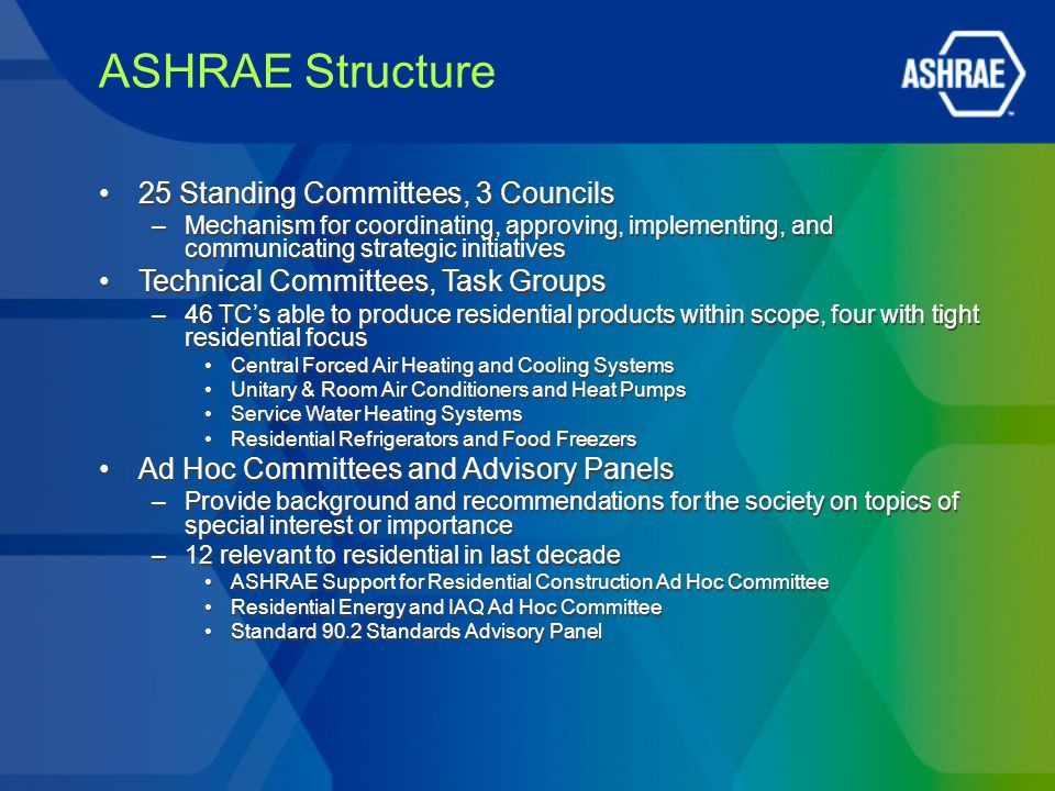 ASHRAE Structure 25 Standing Committees, 3 Councils –Mechanism for coordinating, approving, implementing, and communicating strategic initiatives Technical Committees, Task Groups –46 TCs able to produce residential products within scope, four with tight residential focus Central Forced Air Heating and Cooling Systems Unitary & Room Air Conditioners and Heat Pumps Service Water Heating Systems Residential Refrigerators and Food Freezers Ad Hoc Committees and Advisory Panels –Provide background and recommendations for the society on topics of special interest or importance –12 relevant to residential in last decade ASHRAE Support for Residential Construction Ad Hoc Committee Residential Energy and IAQ Ad Hoc Committee Standard 90.2 Standards Advisory Panel 25 Standing Committees, 3 Councils –Mechanism for coordinating, approving, implementing, and communicating strategic initiatives Technical Committees, Task Groups –46 TCs able to produce residential products within scope, four with tight residential focus Central Forced Air Heating and Cooling Systems Unitary & Room Air Conditioners and Heat Pumps Service Water Heating Systems Residential Refrigerators and Food Freezers Ad Hoc Committees and Advisory Panels –Provide background and recommendations for the society on topics of special interest or importance –12 relevant to residential in last decade ASHRAE Support for Residential Construction Ad Hoc Committee Residential Energy and IAQ Ad Hoc Committee Standard 90.2 Standards Advisory Panel